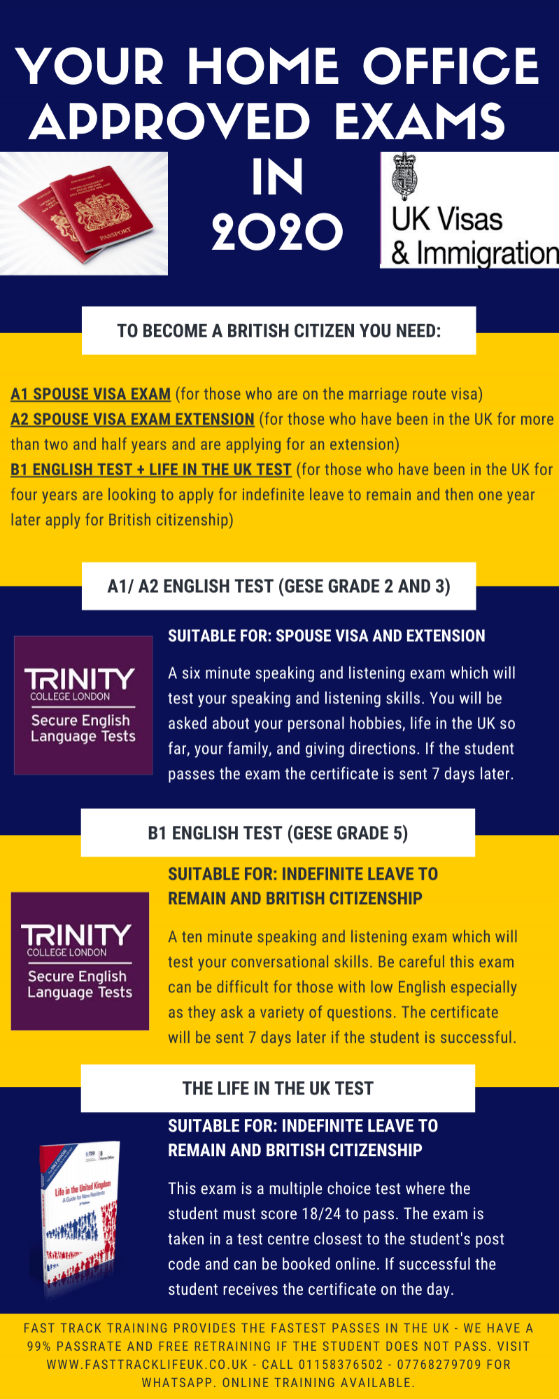 british citizenship exam training for the life in the uk test b1 english british citizenship infographic in 2020
